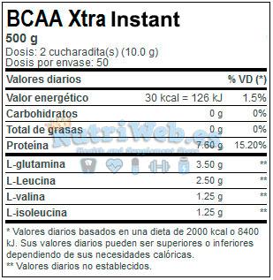 BCAA Xtra Instant (800 gr) - Nutriweb