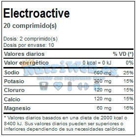 Electroactive (20 tab) - Nutriweb