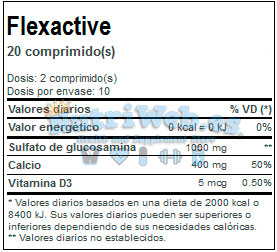 Flexactive (20 tab) - Nutriweb