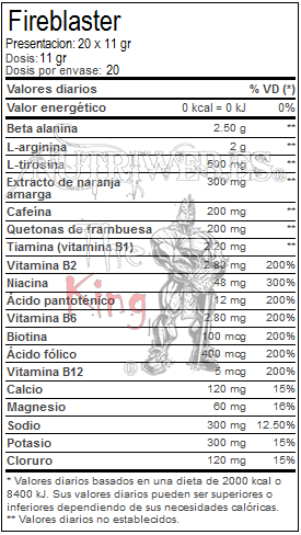 Activlab España - Fireblaster (20 stick x 11 gr), Informacion nutricional