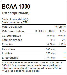 Bcaa 1000 (240 tab) - Nutriweb