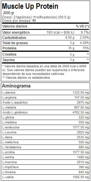 Activlab España, Muscle up protein (2000 gr). Informacion nutricional.