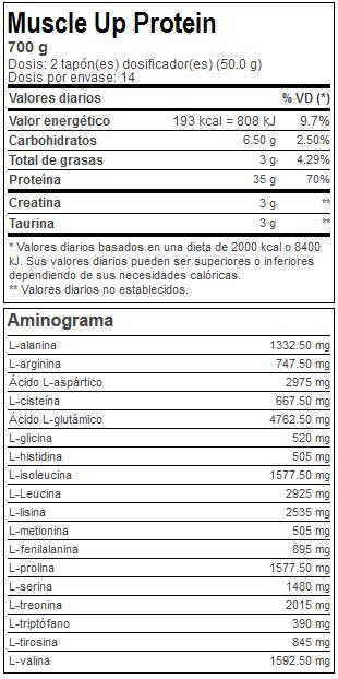 Activlab España, Muscle up protein (700 gr), Informacion nutricional.