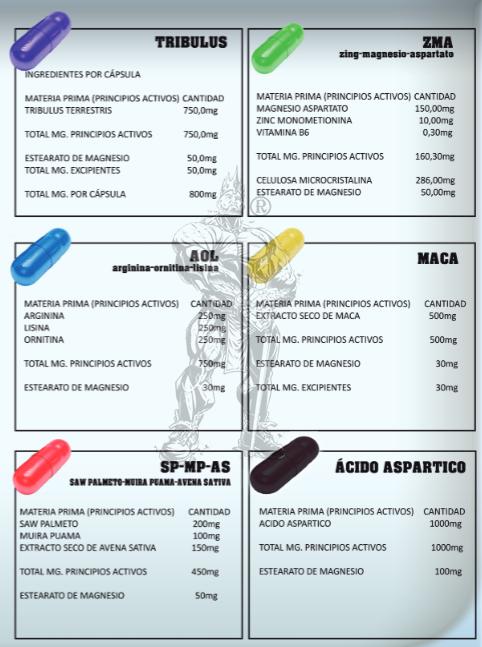 StratPro, Anabolic Full Pack (30 packs), Informacion nutricional