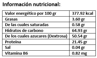 Suple-tec nutrition, Gainer-tec XL (7000 gr), Informacion nutricional