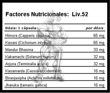 Himalaya herbals, Liv 52 (100 tab), Informacion nutricional
