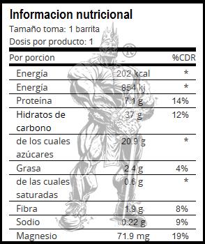 Power bar, Energize C2MAX (25 uni x 55 gr), Informacion nutricional