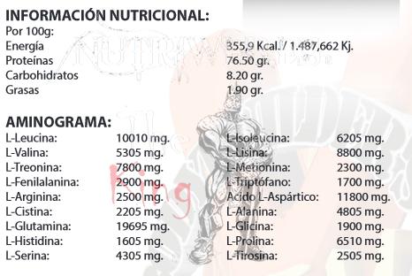 Xtreme nutrition, Fusion Pro (2000 gr), Informacion nutricional