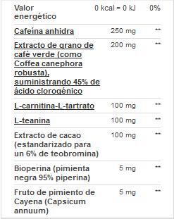 Muscletech, Hydroxycut Harcore Elite (110 cap), Informacion nutricional