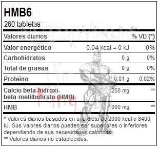 Activlab sport, HMB6 (230 tab), Informacion nutricional