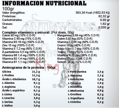Stratpro, Beef Hydro Protein - Chocolate con avellana (1816 gr), Informacion nutricional