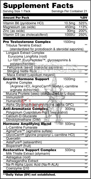 Universal nutrition, Animal Stak (21 paks), Informacion nutricional