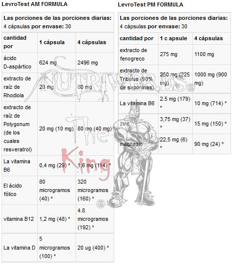 Kevin Levrone, LevroTETS (120 cap + 120 cap), Informacion nutricional