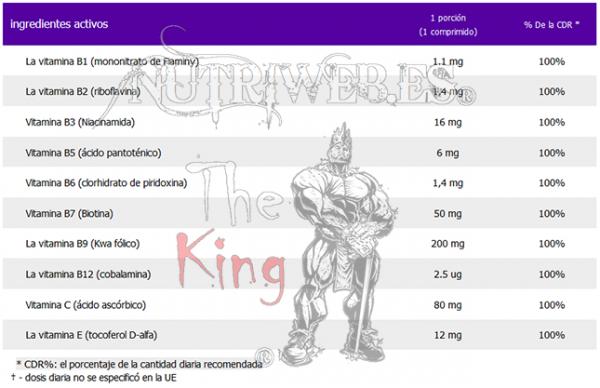 Vitamin B Complex (90 tab) - Nutriweb