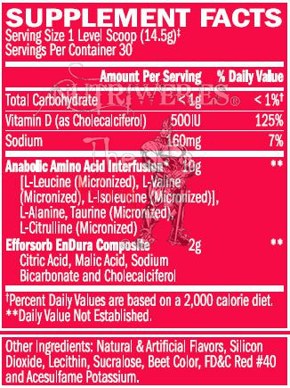 BSN, Amino X (435 gr), Informacion nutricional