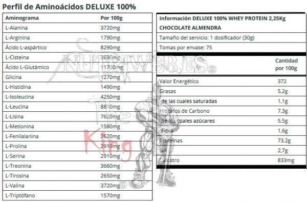 Nutrend, Deluxe 100% Whey Protein (2250 gr), Informacion nutricional