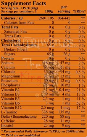 Fit&shape, Carbo gel endurance (40 gr), Informacion nutricional