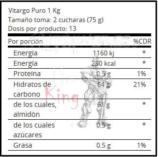 Vitargo Pure (2000 gr) - Nutriweb