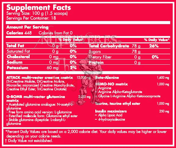 Scitec Nutrition, TransX Professional - Naranja (1816 gr), Informacion nutricional