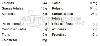SFD Nutrition, Sport bar - Fresa (21 uni x 60 gr), Informacion nutricional