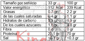 Casein (750 gr), Informacion nutricional