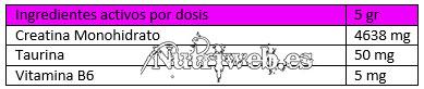OstroVit, 100% Creatine Monohidrate (500 gr), Informacion nutricional