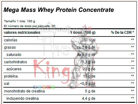 FitWhey. Mega mass Whey Protein (3000 gr)