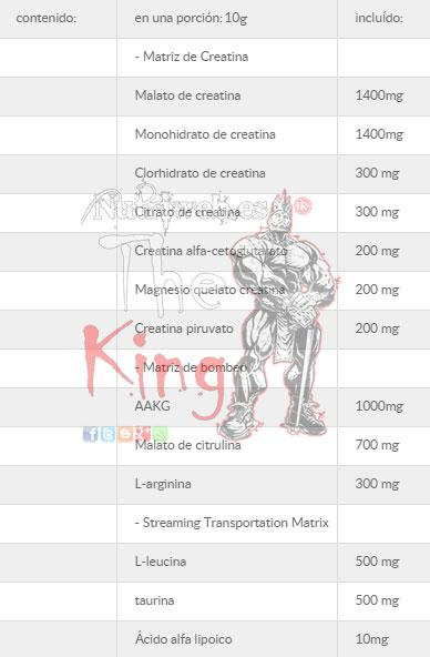 FitMax, Crea 7even (600 gr), Informacion nutricional