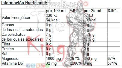 Nutrend, Magnes life (10 x 25 ml), Informacion nutricional