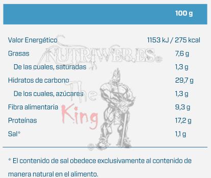 Quantrax, Protein Bread (400 gr), Informacion nutricional