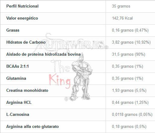 Muscle Foce, Super Muscle Beef 100% (907 gr), Informacion nutricional