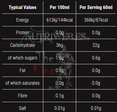 SIS GO Isotonic Energy Gels - Cereza (60 ml), Informacion nutricional