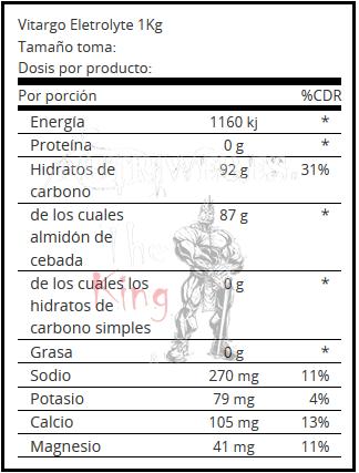 Vitargo Electrolite - Limón (70 gr) - Nutriweb