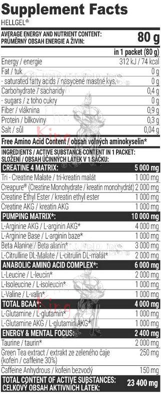 Extrifit, Hellgel Pump - Naranja con pomelo (80 gr), Informacion nutricional