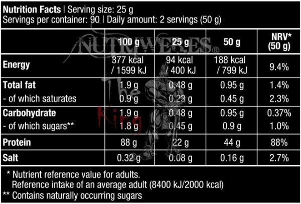 BiotechUSA, ISO Whey Zero - Cafe (2270 kg) + Black Blood CAF+ (330 gr), Informacion nutricional