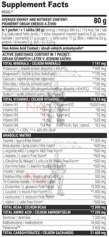Extrifit, Regel (20 uni x 80 gr), Informacion nutricional