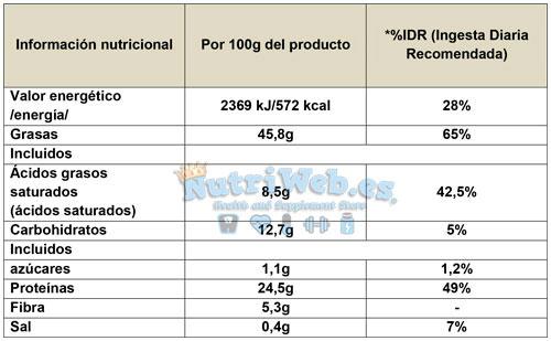 Pipas de Calabaza (500 gr) - Nutriweb