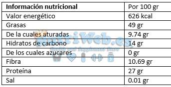 Cacahuetes crudos (1000 gr) - Nutriweb