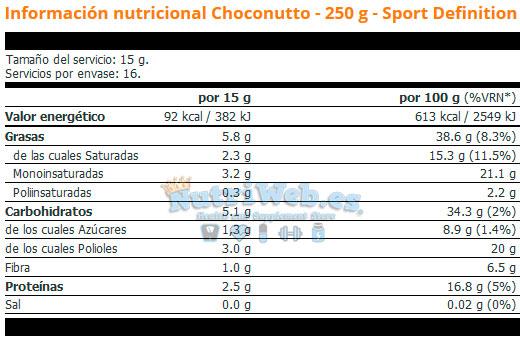 Choconutto (250 gr) - Nutriweb