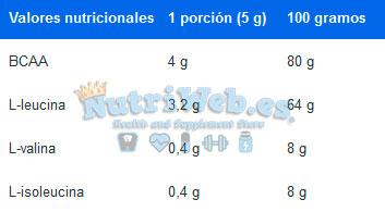 Ironflex Bcaa 8:1:1 (500 gr) - Nutriweb