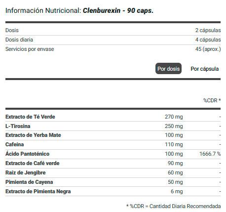 Quemador de grasa Clenburexin (90 caps) - Nutriweb