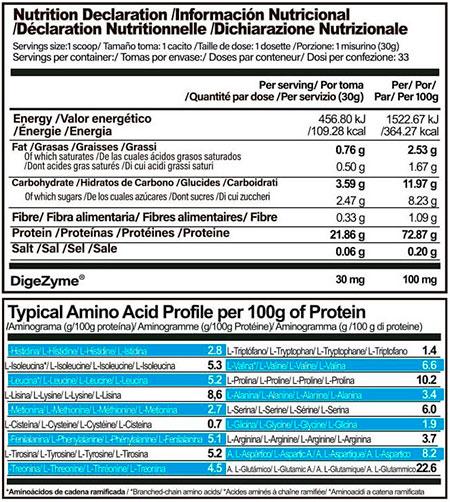 LifePro Pro Casein (1000 gr) - Nutriweb