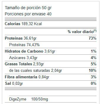 Concentrado de proteína de suero 100% Best Whey de QXN-Nutrimarket (1000 gr) - Nutriweb