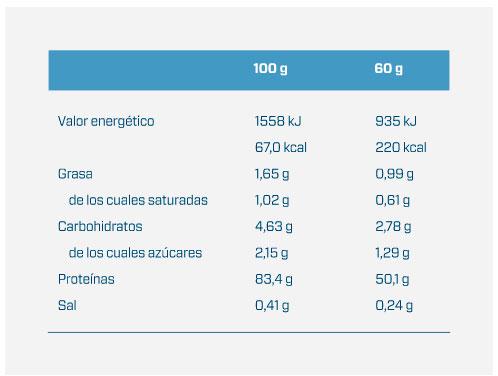 Aislado de proteína de Quamtrax (2000 gr) + Bolt (232 gr) - Nutriweb