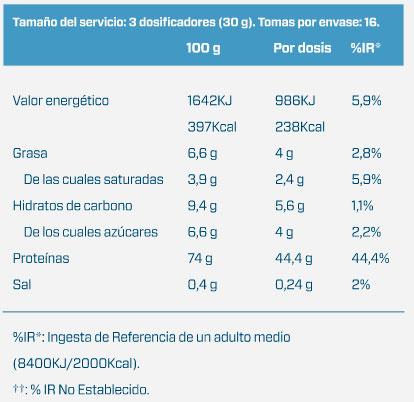 Concentrado de proteína Direct de Quamtrax® (2000 gr) - Nutriweb