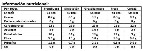 Yummy Fruits in Jelly de 6PAK Nutrition (600 gr) - Nutriweb